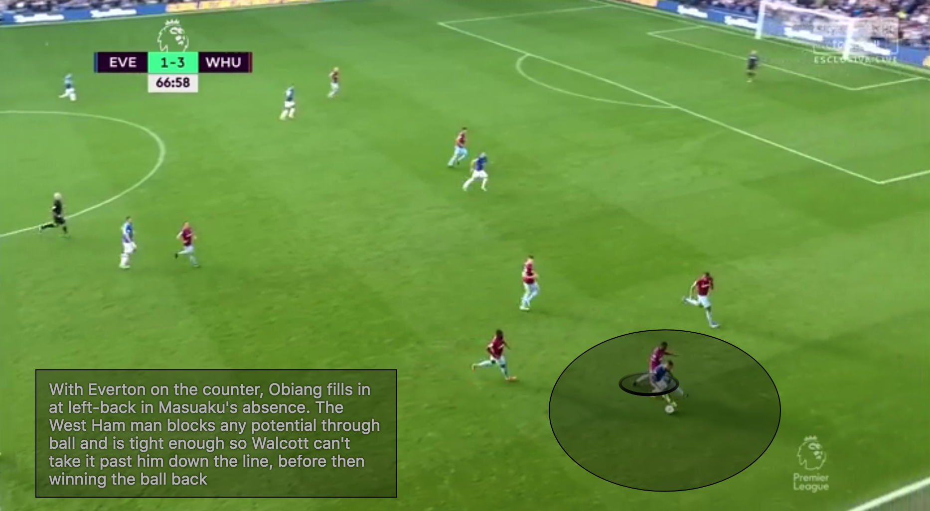 Pedro Obiang West Ham Tactical Analysis Analysis Statistics