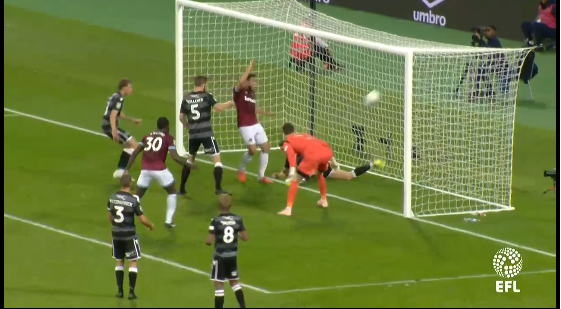 West Ham Carabao Cup Tactical Analysis Analysis Statistics