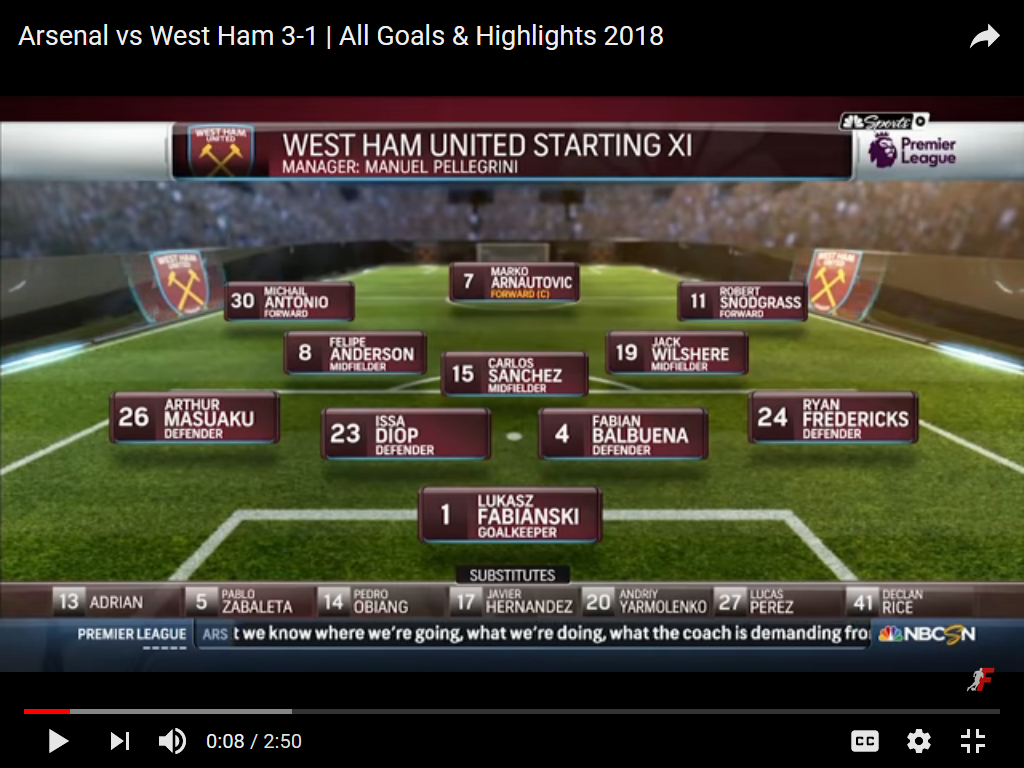 Manuel Pellegrini West Ham Tactical Analysis Analysis Statistics