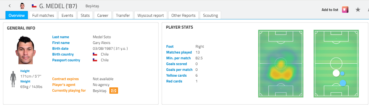 Gary-Medel-West-Ham-Tactical-Analysis-Analysis-Statistics