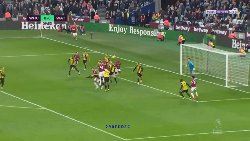West Ham Watford Tactical Analysis Analysis Statistics