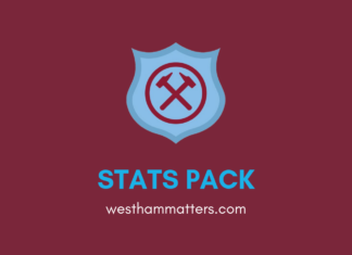 West-Ham-Newcastle-Premier-League-Statistics-Tactical-Analysis